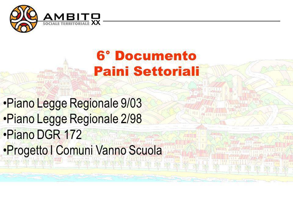 6° Documento Paini Settoriali Piano Legge Regionale 9/03 Piano Legge Regionale 2/98 Piano DGR 172 Progetto I Comuni Vanno Scuola