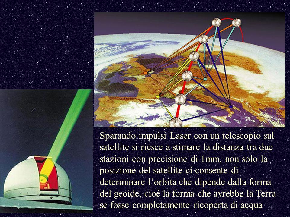 Sparando impulsi Laser con un telescopio sul satellite si riesce a stimare la distanza tra due stazioni con precisione di 1mm, non solo la posizione del satellite ci consente di determinare lorbita che dipende dalla forma del geoide, cioè la forma che avrebbe la Terra se fosse completamente ricoperta di acqua
