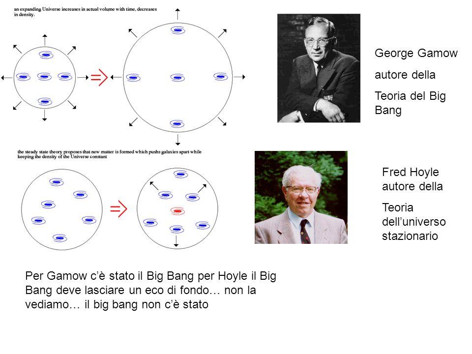 Per Gamow cè stato il Big Bang per Hoyle il Big Bang deve lasciare un eco di fondo… non la vediamo… il big bang non cè stato George Gamow autore della Teoria del Big Bang Fred Hoyle autore della Teoria delluniverso stazionario