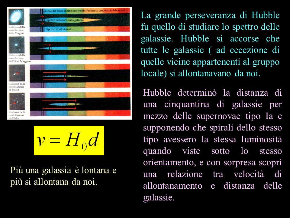 La grande perseveranza di Hubble fu quello di studiare lo spettro delle galassie. Hubble si accorse che tutte le galassie ( ad eccezione di quelle vic