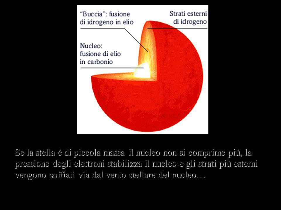 Se la stella è di piccola massa il nucleo non si comprime più, la pressione degli elettroni stabilizza il nucleo e gli strati più esterni vengono soffiati via dal vento stellare del nucleo…