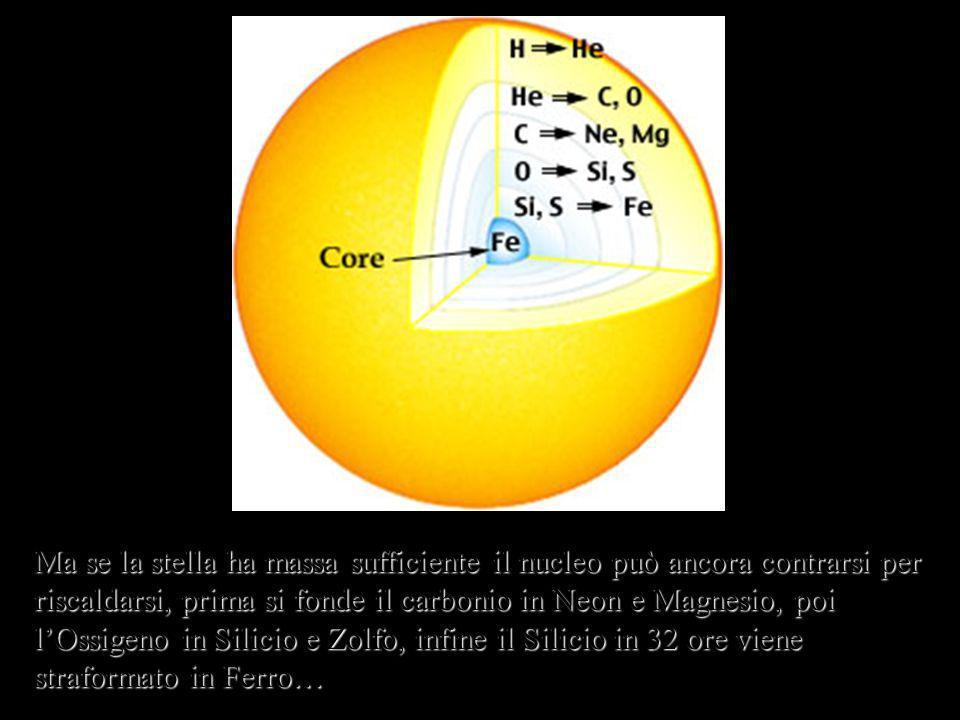 Ma se la stella ha massa sufficiente il nucleo può ancora contrarsi per riscaldarsi, prima si fonde il carbonio in Neon e Magnesio, poi lOssigeno in Silicio e Zolfo, infine il Silicio in 32 ore viene straformato in Ferro…