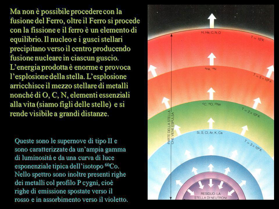 Ma non è possibile procedere con la fusione del Ferro, oltre il Ferro si procede con la fissione e il ferro è un elemento di equilibrio. Il nucleo e i