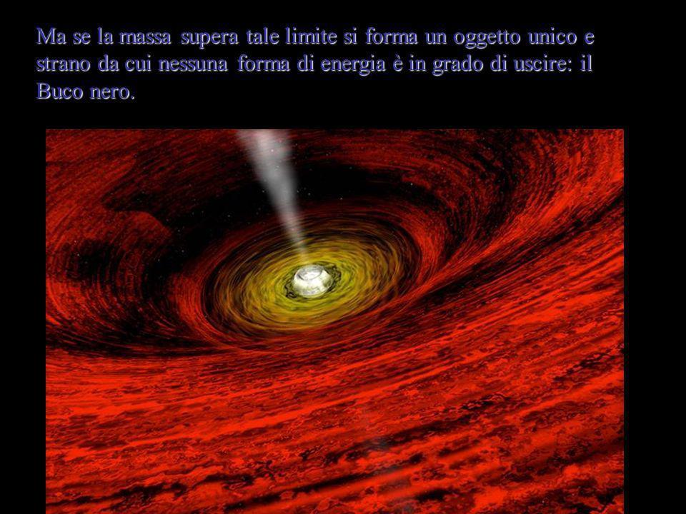 Ma se la massa supera tale limite si forma un oggetto unico e strano da cui nessuna forma di energia è in grado di uscire: il Buco nero.