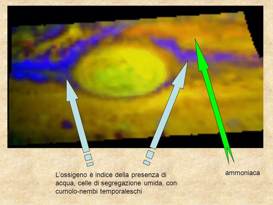 Lossigeno è indice della presenza di acqua, celle di segregazione umida, con cumolo-nembi temporaleschi ammoniaca