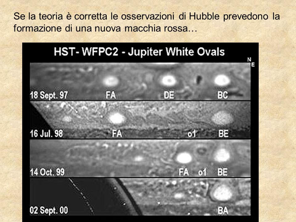 Se la teoria è corretta le osservazioni di Hubble prevedono la formazione di una nuova macchia rossa…
