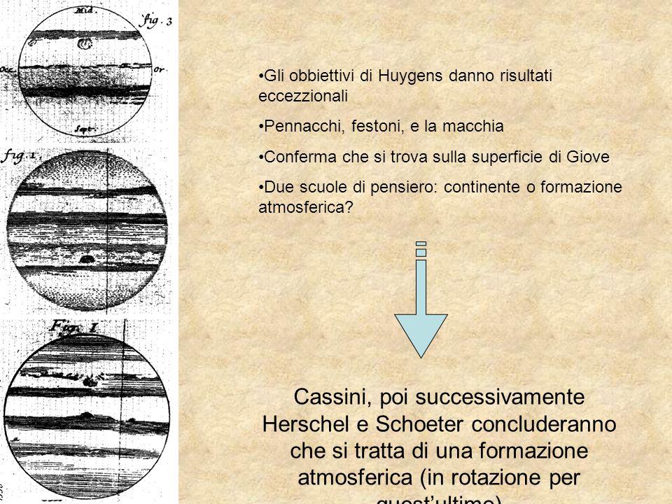 Gli obbiettivi di Huygens danno risultati eccezzionali Pennacchi, festoni, e la macchia Conferma che si trova sulla superficie di Giove Due scuole di pensiero: continente o formazione atmosferica.