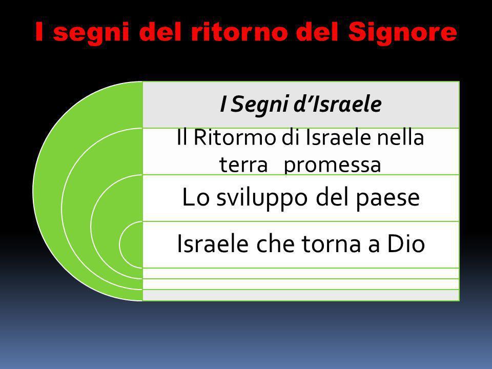 I segni del ritorno del Signore I Segni dIsraele Il Ritormo di Israele nella terra promessa Lo sviluppo del paese Israele che torna a Dio