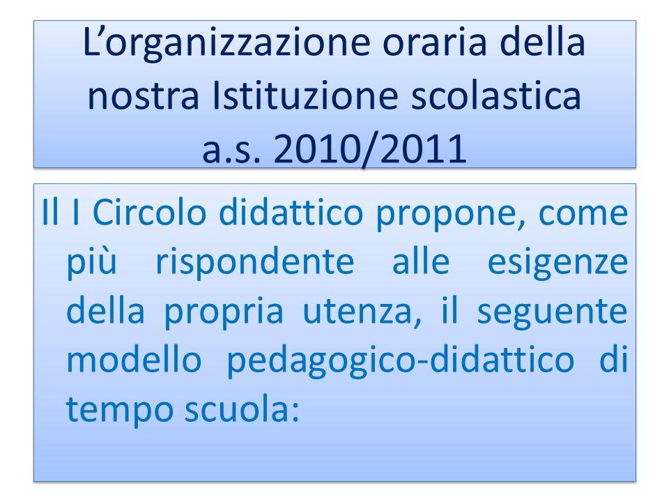 Lorganizzazione oraria della nostra Istituzione scolastica a.s.
