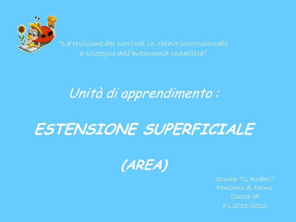 5.COME FAI A CONFRONTARE DUE LUNGHEZZE/SUPERFICI/SOLIDI CONTENITORI.