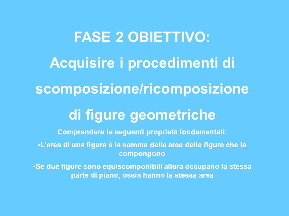 FASE 2 OBIETTIVO: Acquisire i procedimenti di scomposizione/ricomposizione di figure geometriche Comprendere le seguenti proprietà fondamentali: Larea