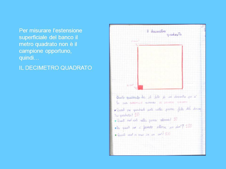 Per misurare lestensione superficiale del banco il metro quadrato non è il campione opportuno, quindi… IL DECIMETRO QUADRATO
