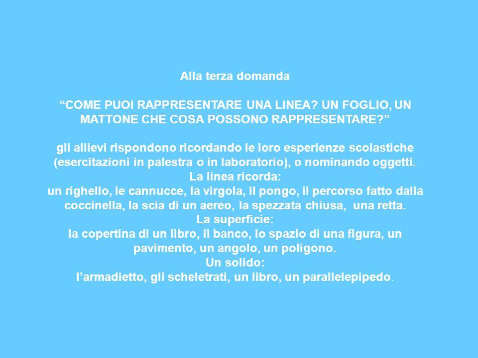 4.COME FAI A RICONOSCERE UN OGGETTO LINEARE / UNA SUPERFICIE / UN SOLIDO.