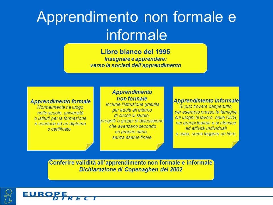 Apprendimento non formale e informale Libro bianco del 1995 Insegnare e apprendere: verso la società dellapprendimento Apprendimento formale Normalmen
