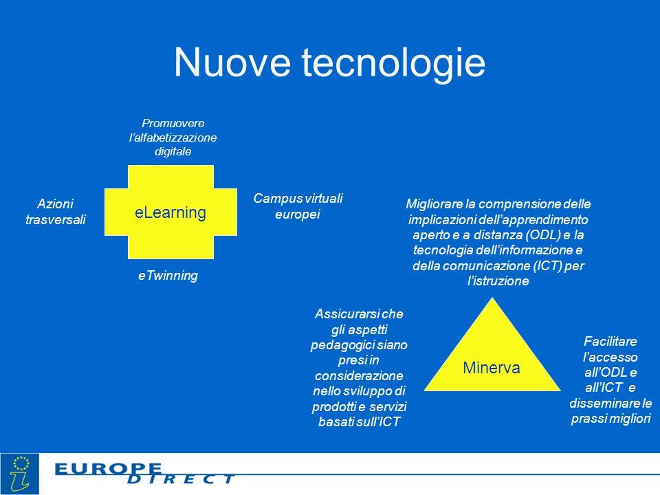 Nuove tecnologie eLearning Promuovere lalfabetizzazione digitale Campus virtuali europei eTwinning Azioni trasversali Minerva Migliorare la comprensio