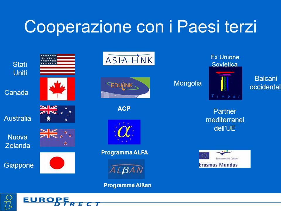 Cooperazione con i Paesi terzi Stati Uniti Canada Australia Nuova Zelanda Giappone Ex Unione Sovietica Balcani occidentali Mongolia Partner mediterranei dellUE Programma ALFA Programma Alßan ACP