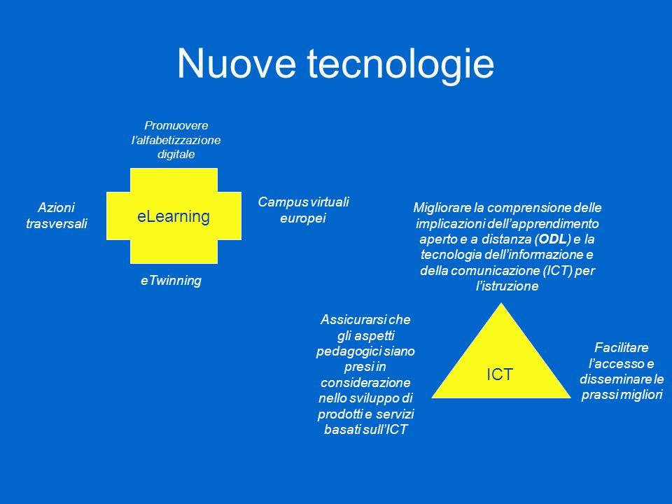 Nuove tecnologie eLearning Promuovere lalfabetizzazione digitale Campus virtuali europei eTwinning Azioni trasversali ICT Migliorare la comprensione delle implicazioni dellapprendimento aperto e a distanza (ODL) e la tecnologia dellinformazione e della comunicazione (ICT) per listruzione Assicurarsi che gli aspetti pedagogici siano presi in considerazione nello sviluppo di prodotti e servizi basati sullICT Facilitare laccesso e disseminare le prassi migliori