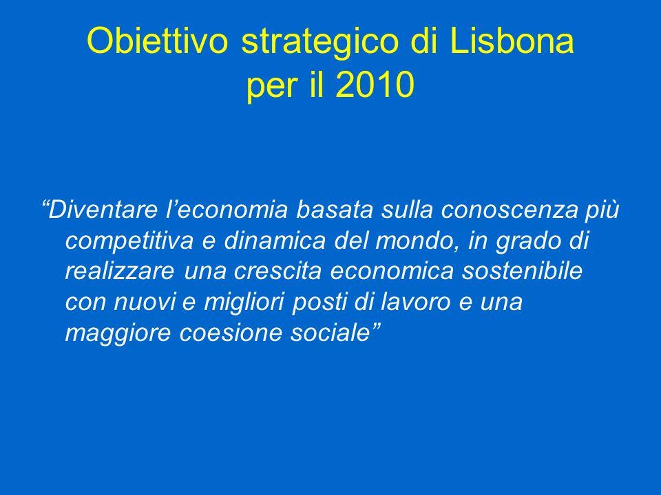 Obiettivo strategico di Lisbona per il 2010 Diventare leconomia basata sulla conoscenza più competitiva e dinamica del mondo, in grado di realizzare una crescita economica sostenibile con nuovi e migliori posti di lavoro e una maggiore coesione sociale