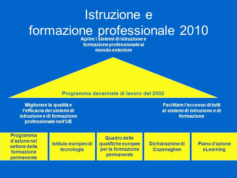 Istruzione e formazione professionale 2010 Programma decennale di lavoro del 2002 Migliorare la qualità e lefficacia dei sistemi di istruzione e di fo