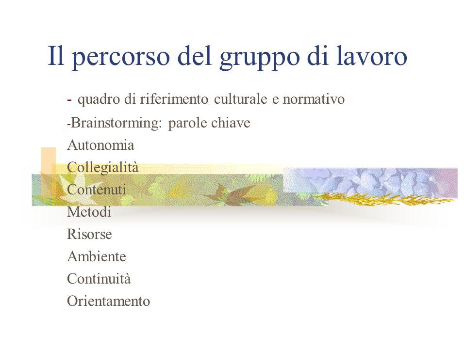 Il percorso del gruppo di lavoro - quadro di riferimento culturale e normativo - Brainstorming: parole chiave Autonomia Collegialità Contenuti Metodi Risorse Ambiente Continuità Orientamento