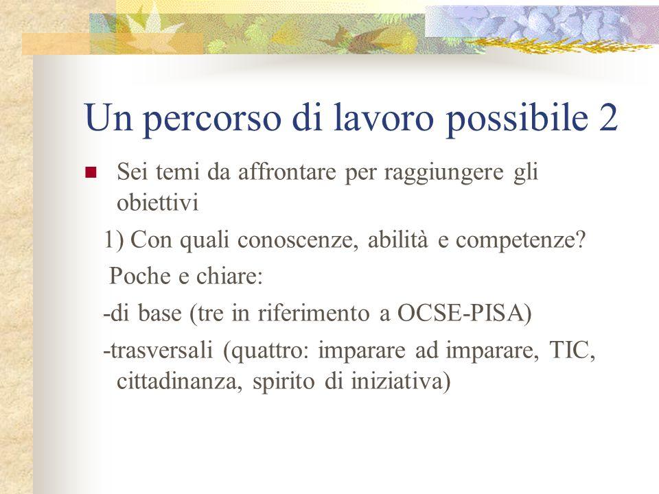 Un percorso di lavoro possibile 2 Sei temi da affrontare per raggiungere gli obiettivi 1) Con quali conoscenze, abilità e competenze? Poche e chiare: