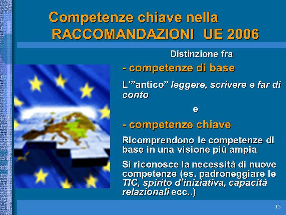 12 Competenze chiave nella RACCOMANDAZIONI UE 2006 Distinzione fra - competenze di base Lantico leggere, scrivere e far di conto e - competenze chiave Ricomprendono le competenze di base in una visione più ampia Si riconosce la necessità di nuove competenze (es.