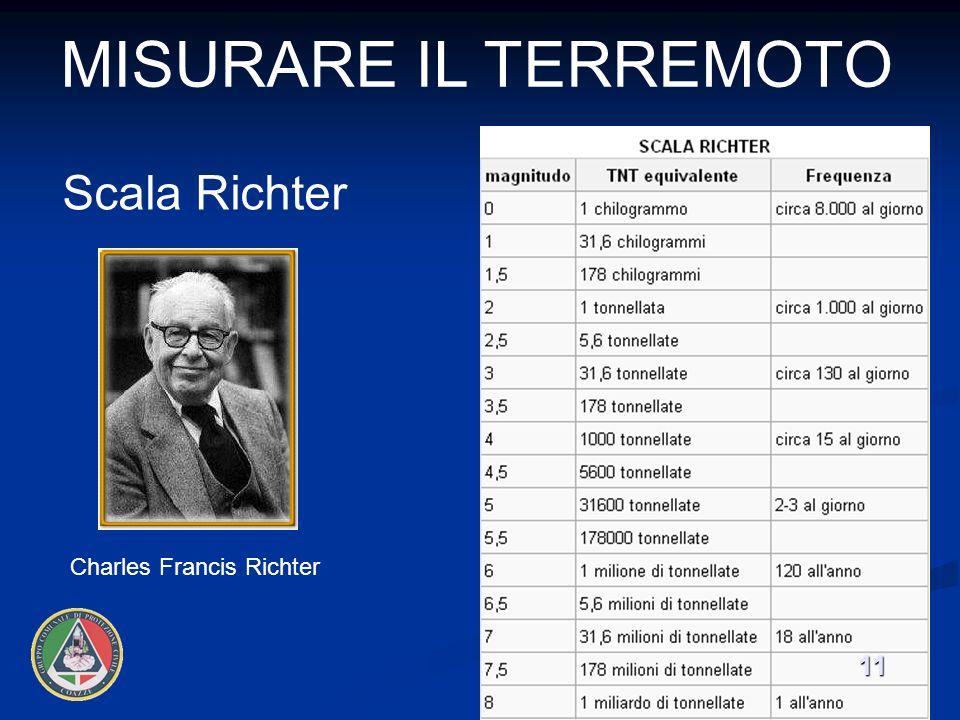 MISURARE IL TERREMOTO Charles Francis Richter Scala Richter 11