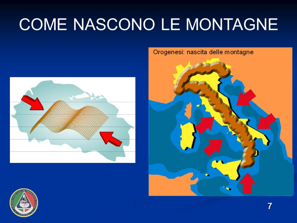 COME NASCONO LE MONTAGNE 7