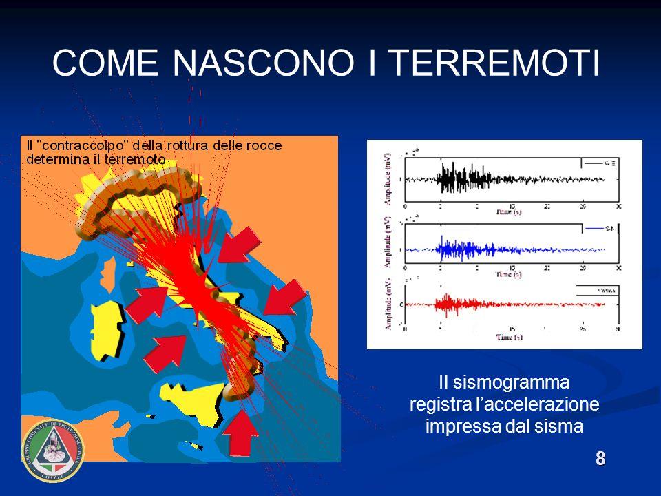 8 COME NASCONO I TERREMOTI Il sismogramma registra laccelerazione impressa dal sisma