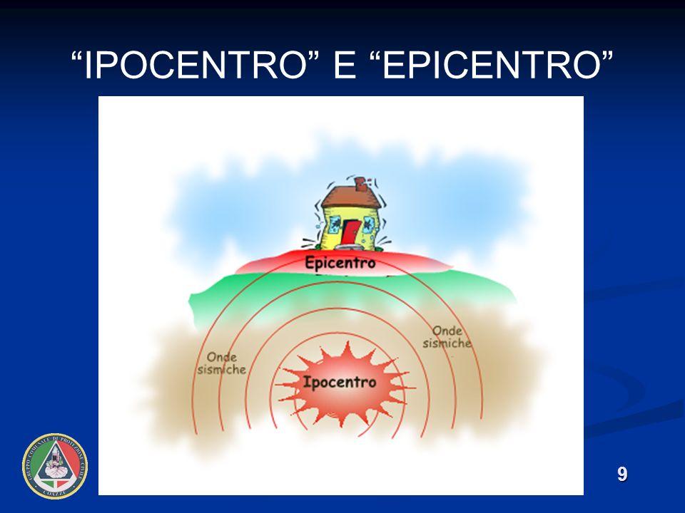 9 IPOCENTRO E EPICENTRO