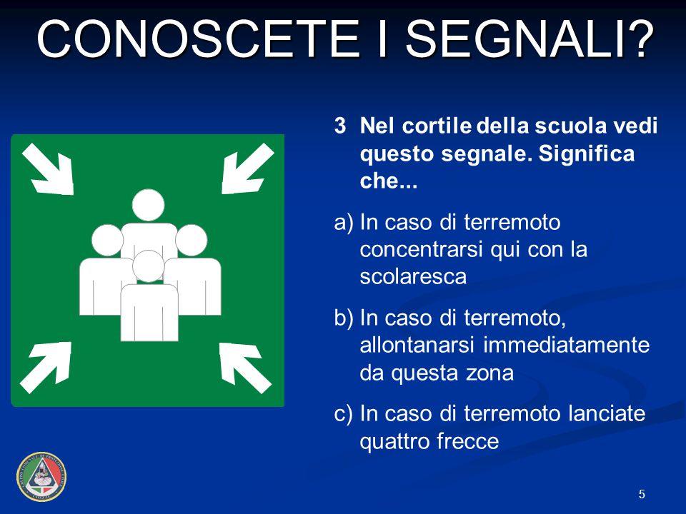 CONOSCETE I SEGNALI.5 3Nel cortile della scuola vedi questo segnale.
