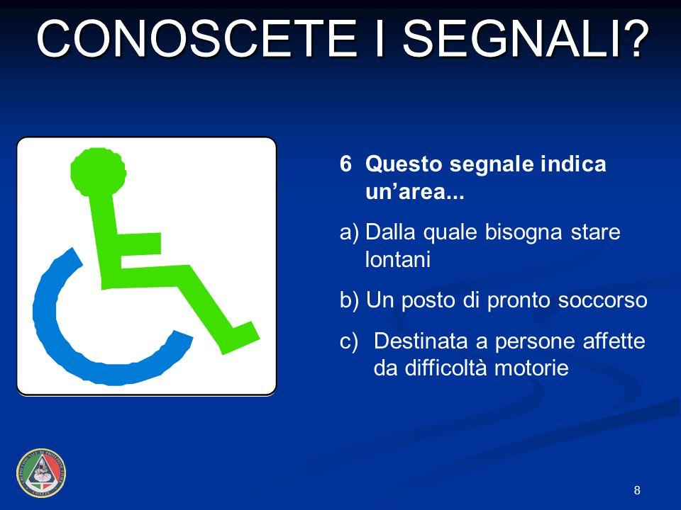 CONOSCETE I SEGNALI.8 6Questo segnale indica unarea...