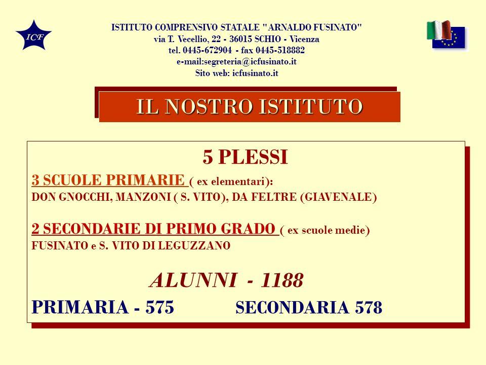 5 PLESSI 3 SCUOLE PRIMARIE ( ex elementari): DON GNOCCHI, MANZONI ( S.