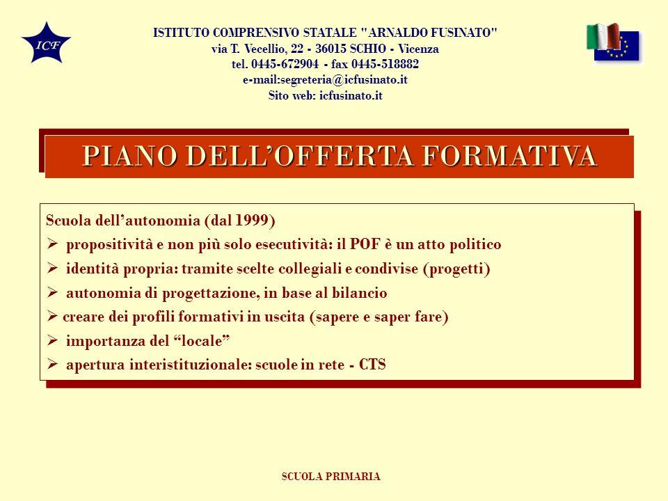 Organico e Orari Scuole Don Gnocchi SCUOLA PRIMARIA ISTITUTO COMPRENSIVO STATALE ARNALDO FUSINATO via T.