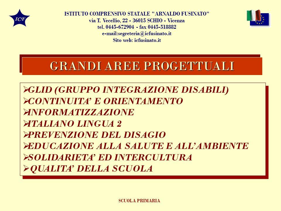 Organico e Orari Scuole Da Feltre SCUOLA PRIMARIA ISTITUTO COMPRENSIVO STATALE ARNALDO FUSINATO via T.