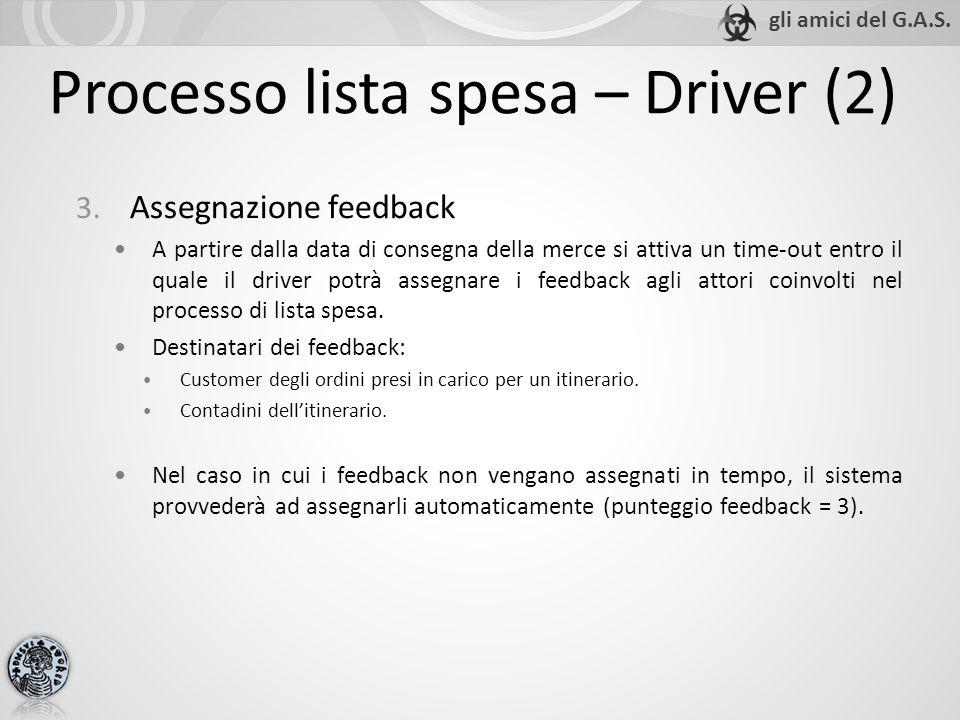 Processo lista spesa – Driver (2) 3.
