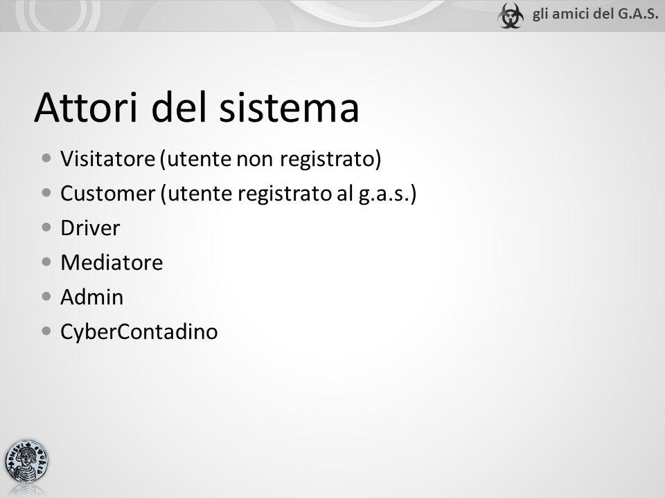 Visitatore (utente non registrato) Customer (utente registrato al g.a.s.) Driver Mediatore Admin CyberContadino Attori del sistema