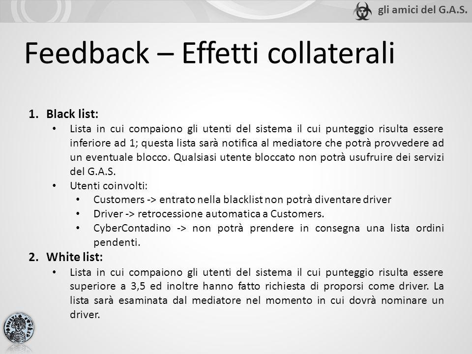 Feedback – Effetti collaterali 1.Black list: Lista in cui compaiono gli utenti del sistema il cui punteggio risulta essere inferiore ad 1; questa lista sarà notifica al mediatore che potrà provvedere ad un eventuale blocco.