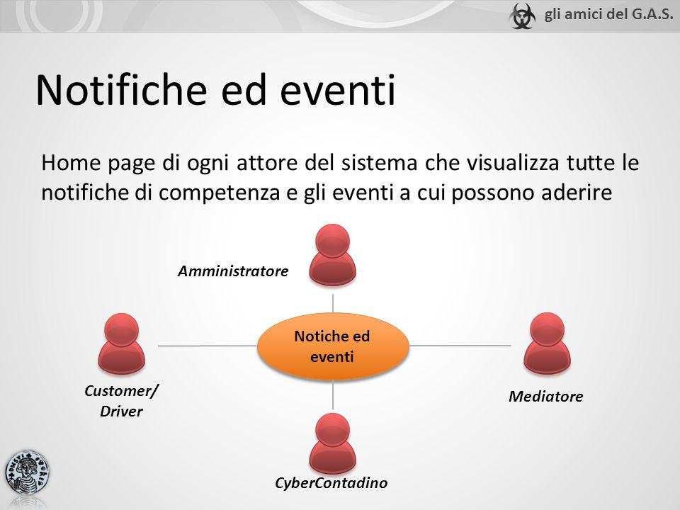 Notifiche ed eventi Home page di ogni attore del sistema che visualizza tutte le notifiche di competenza e gli eventi a cui possono aderire Notiche ed eventi Customer/ Driver CyberContadino Mediatore Amministratore