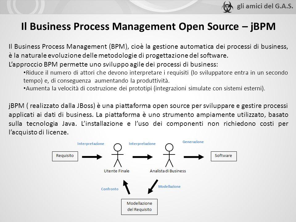 Il Business Process Management Open Source – jBPM Il Business Process Management (BPM), cioè la gestione automatica dei processi di business, è la naturale evoluzione delle metodologie di progettazione del software.