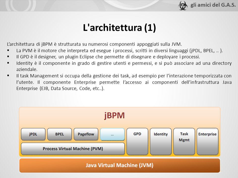 L architettura (1) Larchitettura di jBPM è strutturata su numerosi componenti appoggiati sulla JVM.