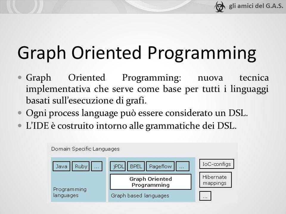 Graph Oriented Programming Graph Oriented Programming: nuova tecnica implementativa che serve come base per tutti i linguaggi basati sullesecuzione di grafi.