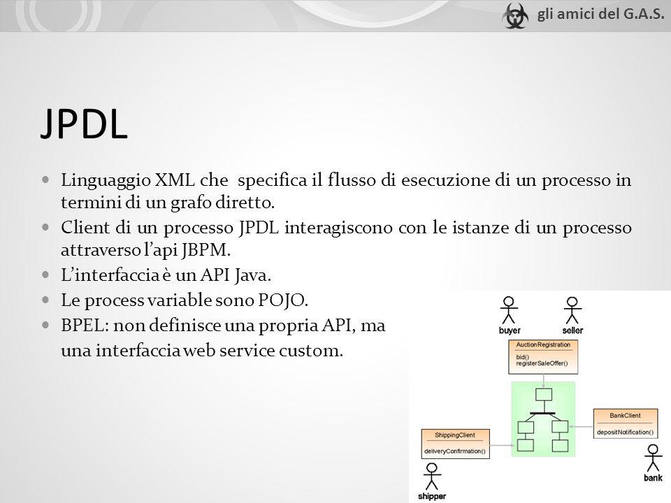 JPDL Linguaggio XML che specifica il flusso di esecuzione di un processo in termini di un grafo diretto.
