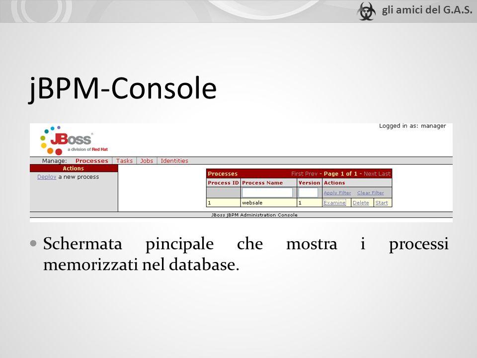 jBPM-Console Schermata pincipale che mostra i processi memorizzati nel database.
