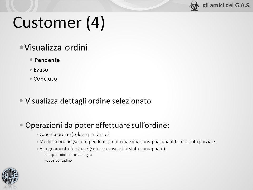 Customer (4) Visualizza ordini Pendente Evaso Concluso Visualizza dettagli ordine selezionato Operazioni da poter effettuare sullordine: Cancella ordi