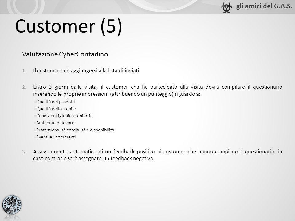 Customer (5) Valutazione CyberContadino 1. Il customer può aggiungersi alla lista di inviati. 2. Entro 3 giorni dalla visita, il customer cha ha parte