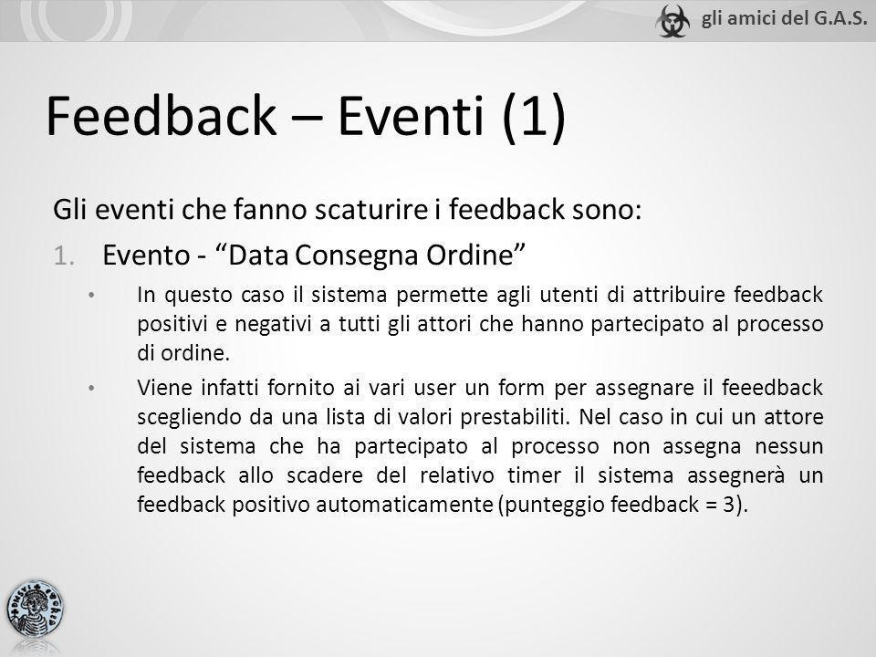 Feedback – Eventi (1) Gli eventi che fanno scaturire i feedback sono: 1. Evento - Data Consegna Ordine In questo caso il sistema permette agli utenti