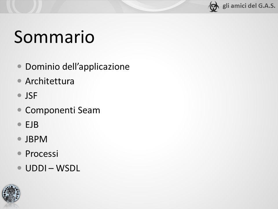 Sommario Dominio dellapplicazione Architettura JSF Componenti Seam EJB JBPM Processi UDDI – WSDL