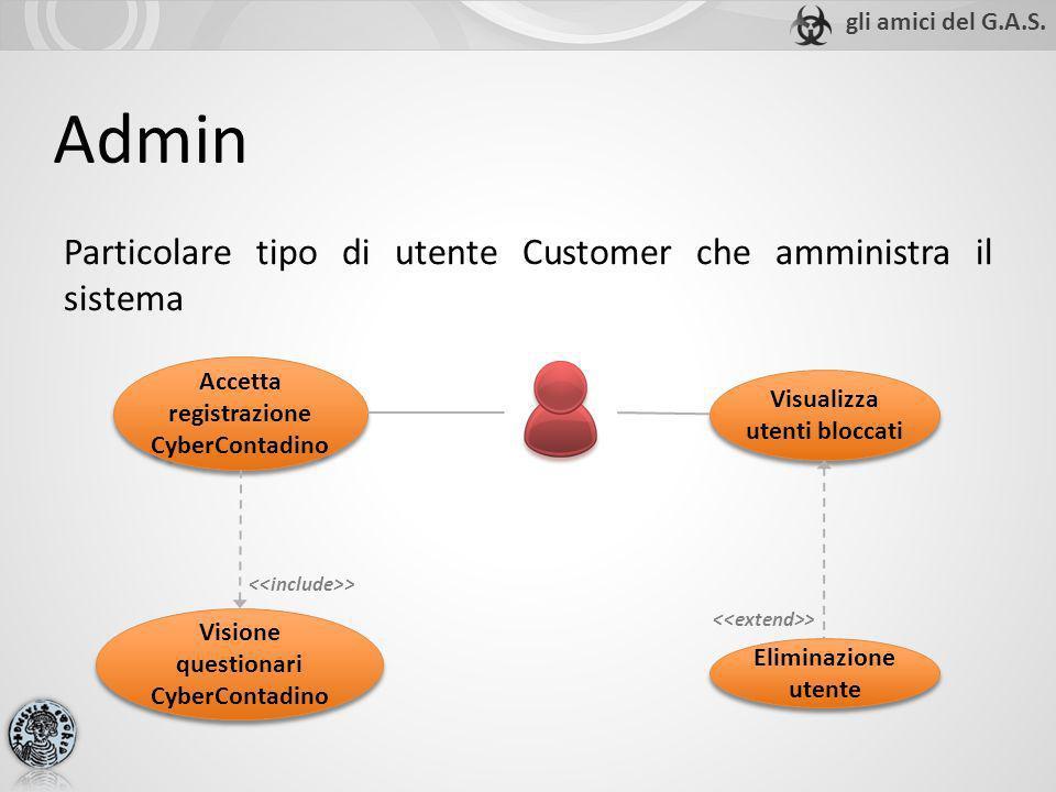 Admin Particolare tipo di utente Customer che amministra il sistema Accetta registrazione CyberContadino Visione questionari CyberContadino Visualizza