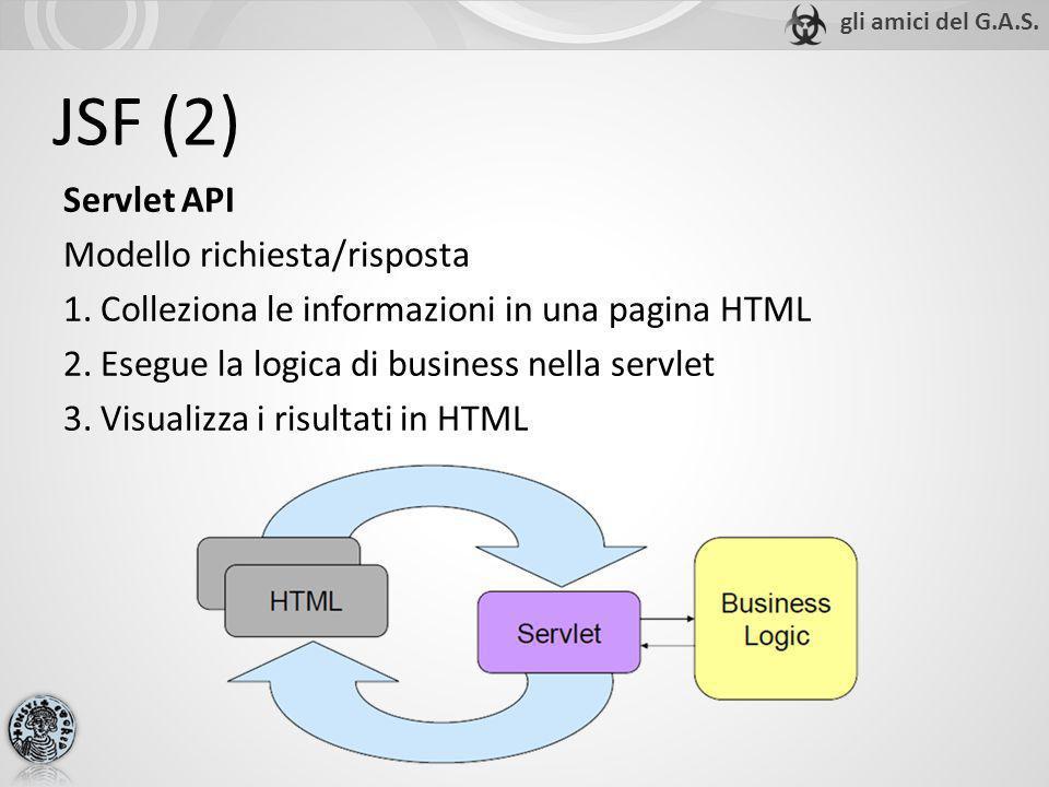 JSF (2) Servlet API Modello richiesta/risposta 1. Colleziona le informazioni in una pagina HTML 2. Esegue la logica di business nella servlet 3. Visua